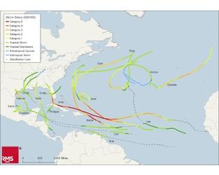 Recapping a Memorable 2017 Atlantic Hurricane Season