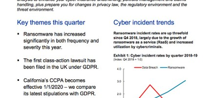 Cyber Insights for Insurers