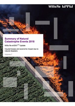 Report: Summary of Natural Catastrophe Events 2018