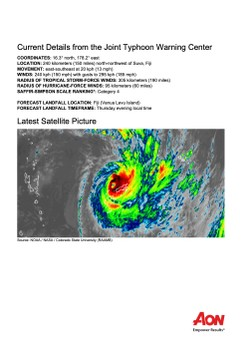 Current Details from the Joint Typhoon Warning Center: Cyclone Yasa