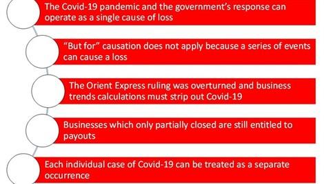 Opinion: FCA BI case – A judicial cat hits UK insurers