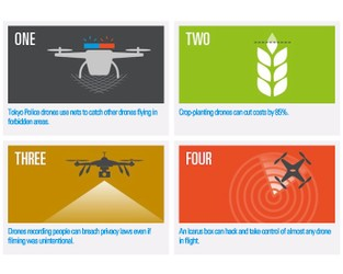 Five things you may not know about drones