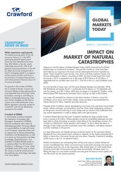 Impact On Market Of Natural Catastrophes